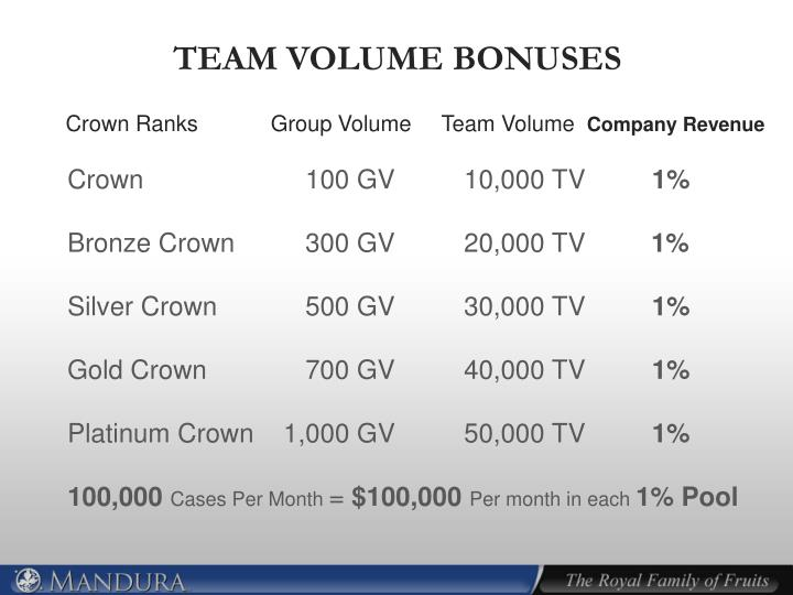 TEAM VOLUME BONUSES