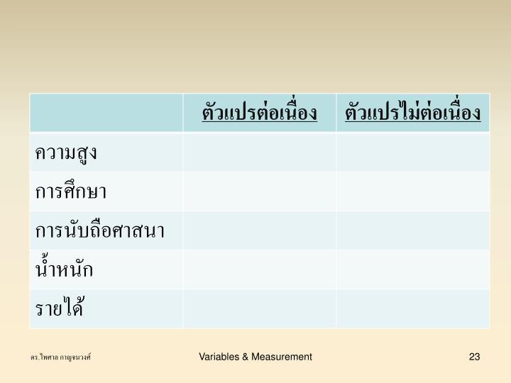 Variables & Measurement