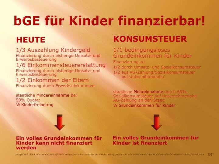 bGE für Kinder finanzierbar!