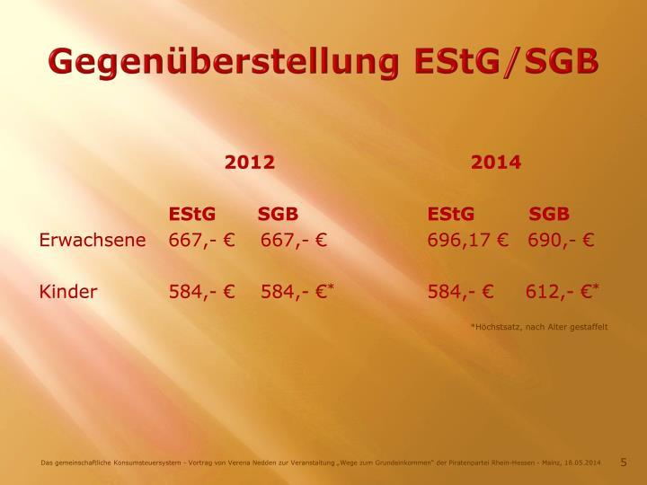Gegenüberstellung EStG/SGB