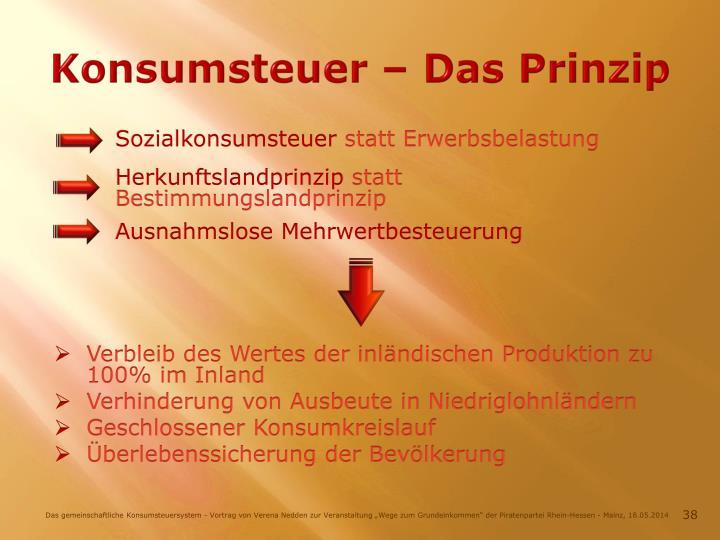 Konsumsteuer – Das Prinzip
