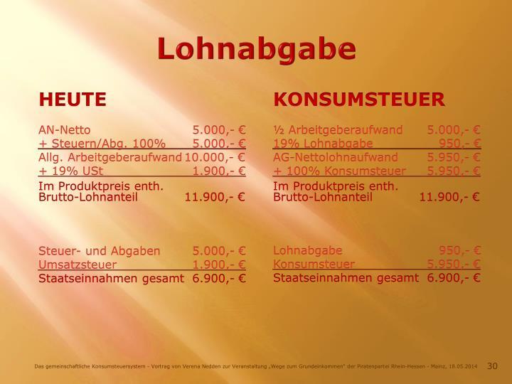 Lohnabgabe