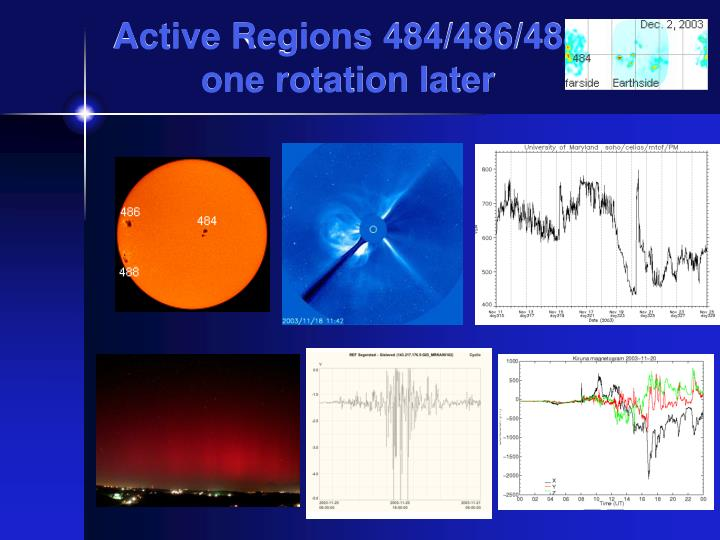 Active Regions 484/486/488