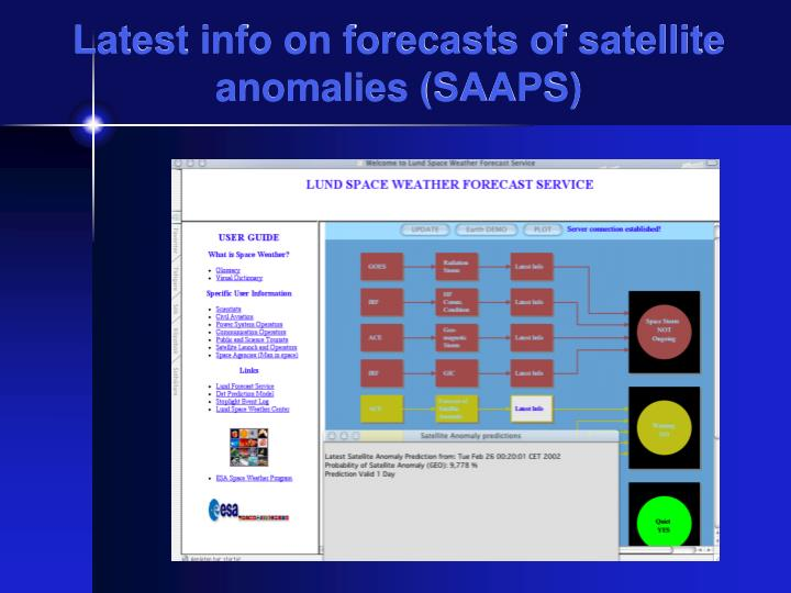 Latest info on forecasts of satellite anomalies (SAAPS)