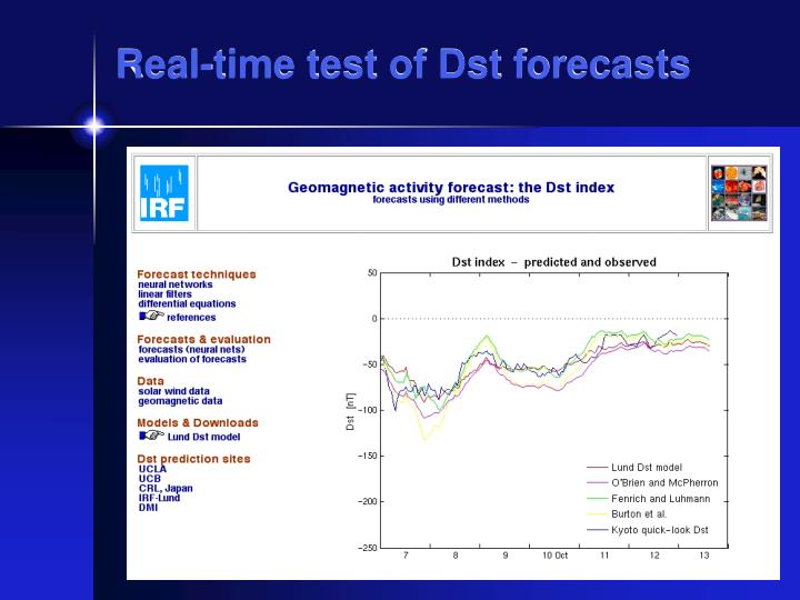 Real-time test of Dst forecasts