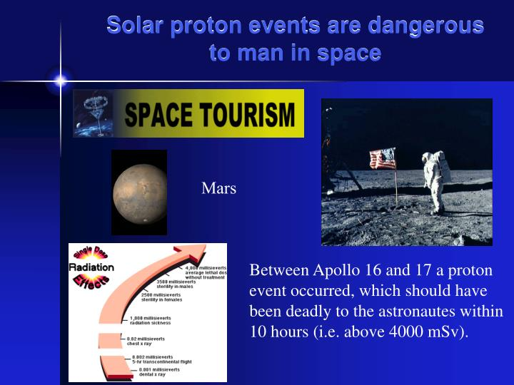 Solar proton events are dangerous to man in space