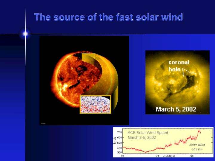 The source of the fast solar wind