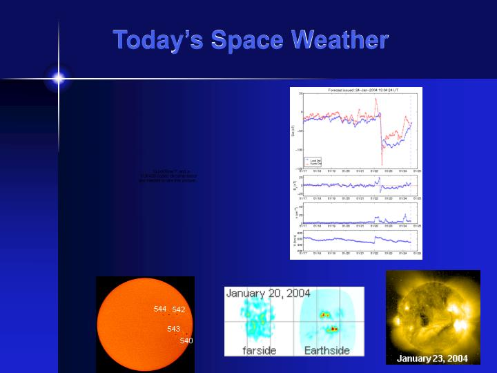 Today's Space Weather