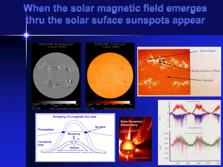 When the solar magnetic field emerges thru the solar suface sunspots appear
