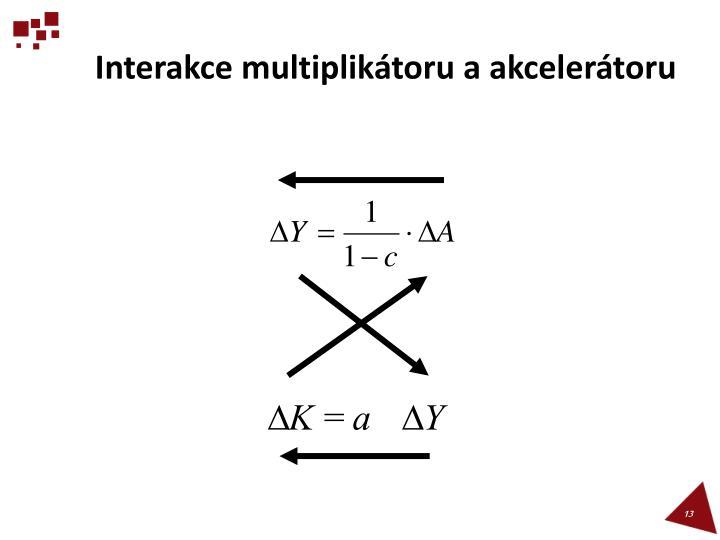 Interakce multiplikátoru a akcelerátoru