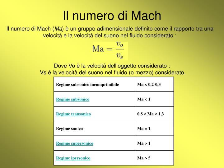 Il numero di Mach (