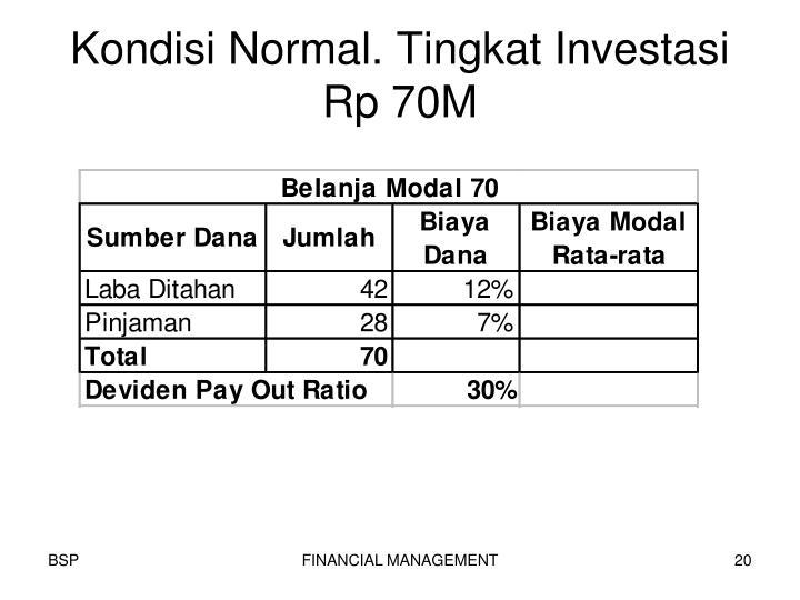 Kondisi Normal. Tingkat Investasi Rp 70M
