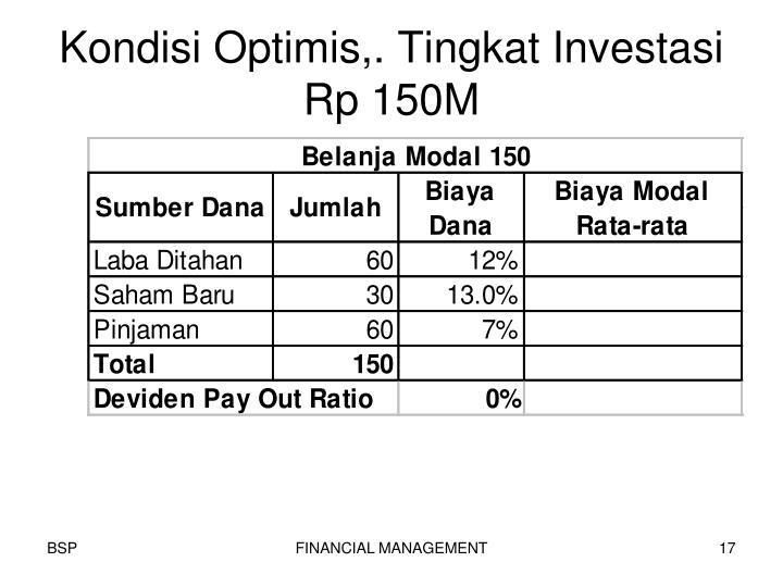Kondisi Optimis,. Tingkat Investasi Rp 150M