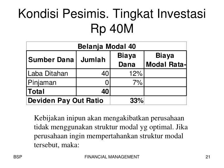 Kondisi Pesimis. Tingkat Investasi Rp 40M