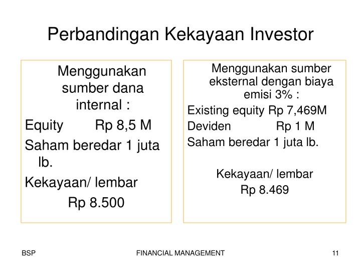Perbandingan Kekayaan Investor