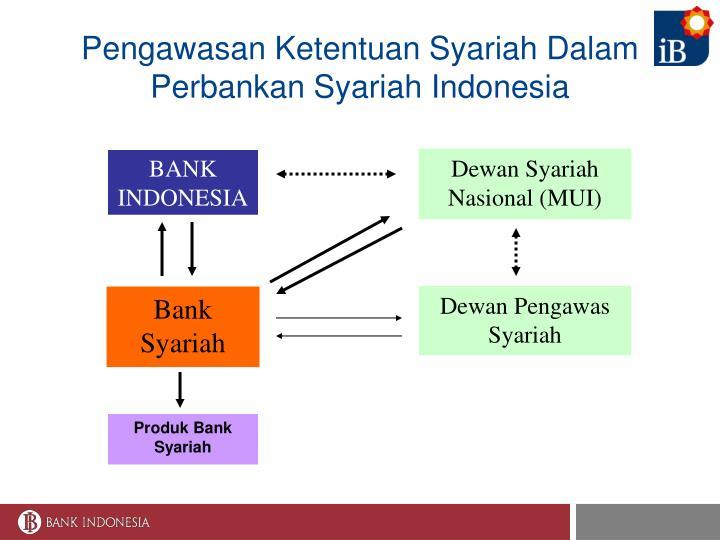 Pengawasan Ketentuan Syariah Dalam Perbankan Syariah Indonesia