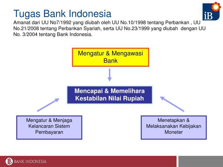 Tugas Bank Indonesia