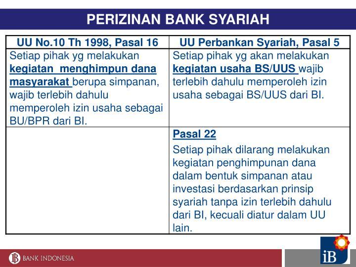 PERIZINAN BANK SYARIAH
