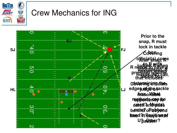 Crew Mechanics for ING