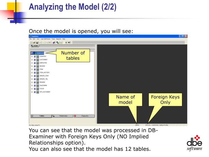 Analyzing the Model (2/2)