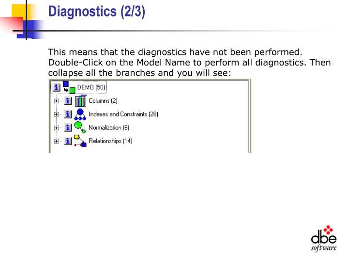 Diagnostics (2/3)