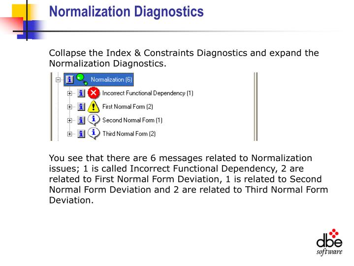 Normalization Diagnostics