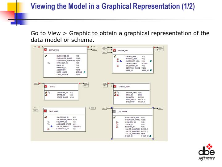 Viewing the Model in a Graphical Representation (1/2)