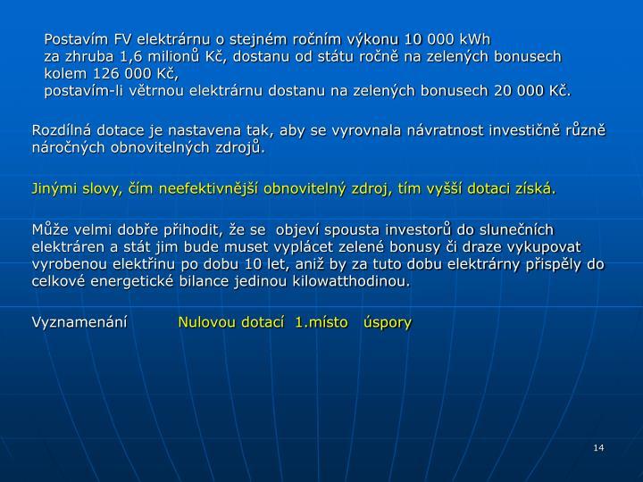 Postavím FV elektrárnu o stejném ročním výkonu 10000 kWh