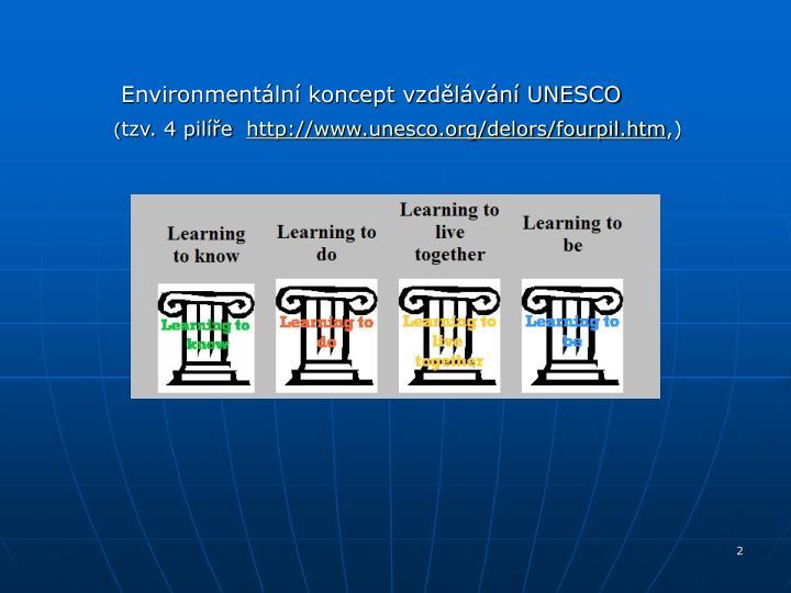 Environmentální koncept vzdělávání UNESCO