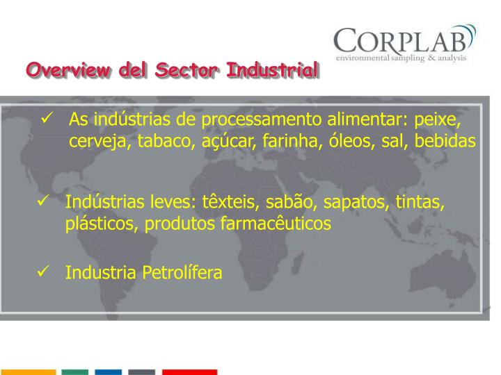 Overview del Sector Industrial