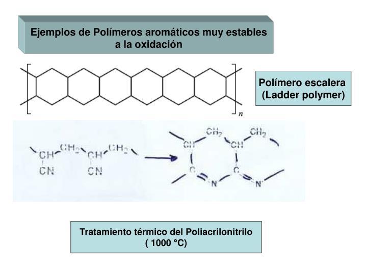 Ejemplos de Polímeros aromáticos muy estables