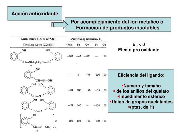 Acción antioxidante
