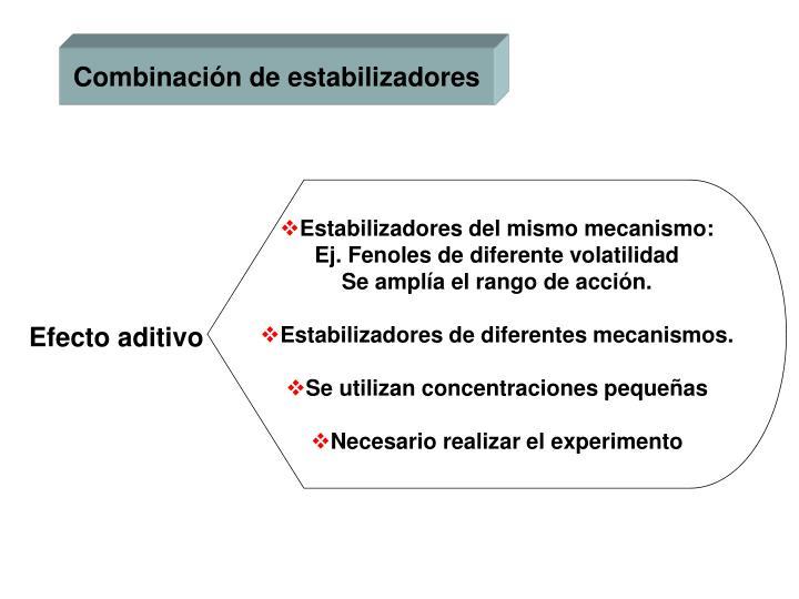 Estabilizadores del mismo mecanismo: