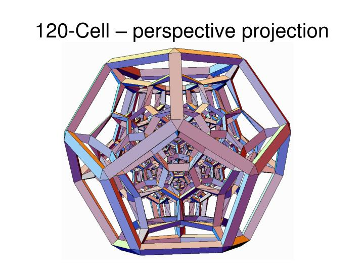 120-Cell – perspective projection