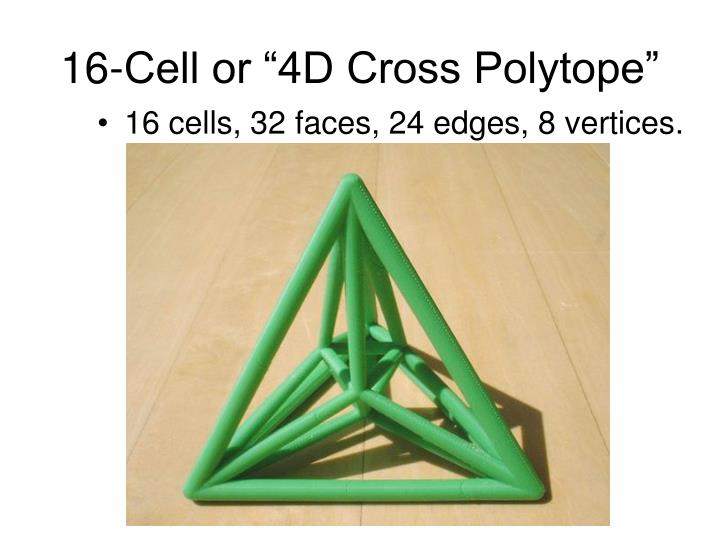 """16-Cell or """"4D Cross Polytope"""""""