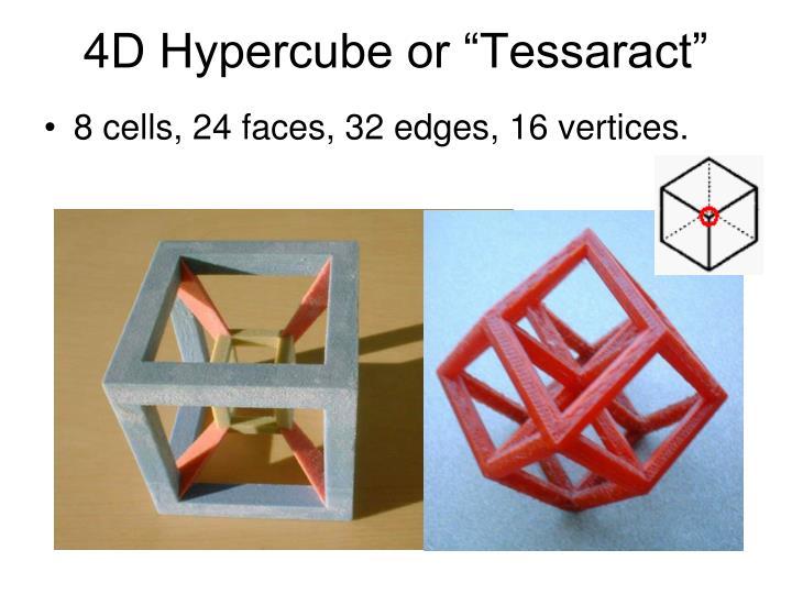 """4D Hypercube or """"Tessaract"""""""