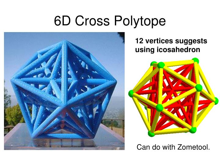 6D Cross Polytope