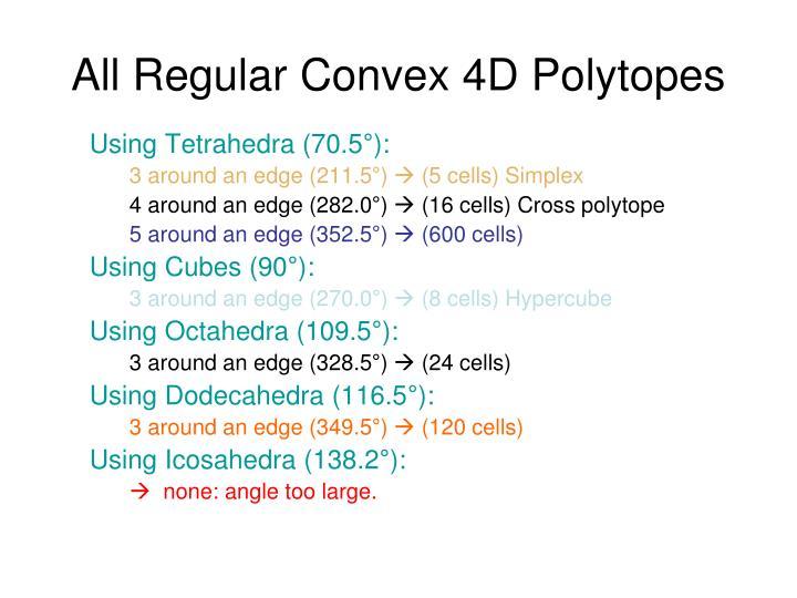 All Regular Convex 4D Polytopes