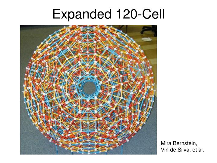 Expanded 120-Cell