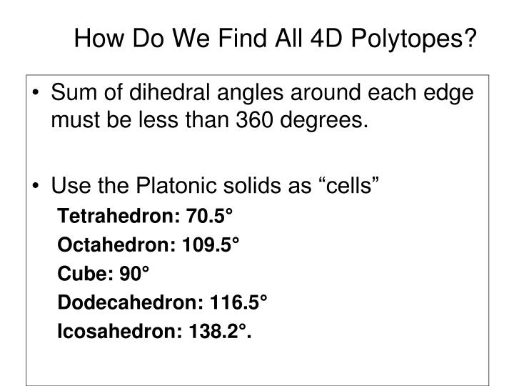 How Do We Find All 4D Polytopes?
