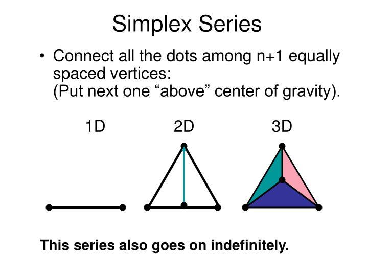 Simplex Series