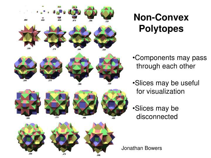 Non-Convex Polytopes