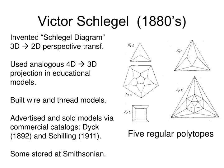 Victor Schlegel  (1880's)