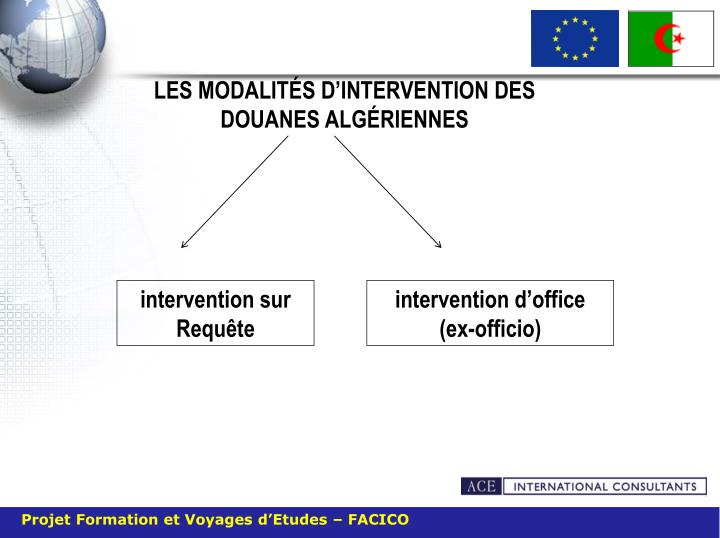 LES MODALITÉS D'INTERVENTION DES