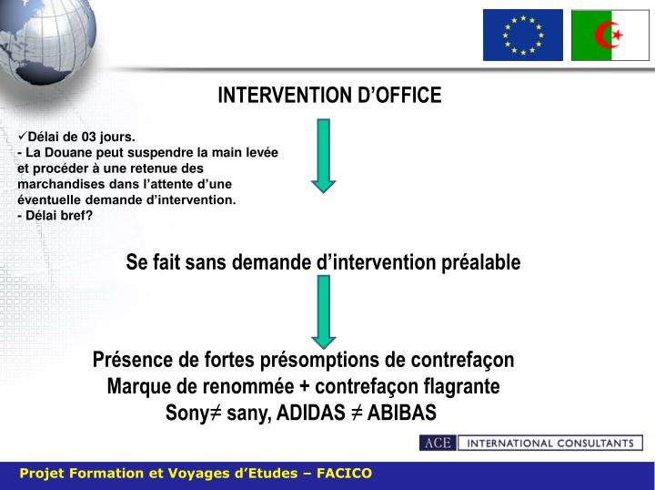 INTERVENTION D'OFFICE