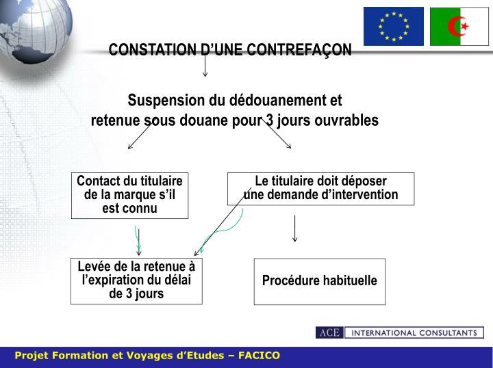 CONSTATION D'UNE CONTREFAÇON