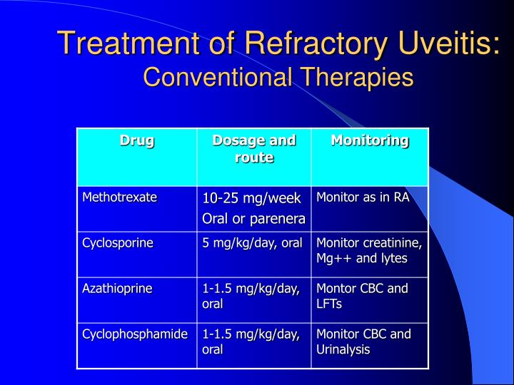 Treatment of Refractory Uveitis: