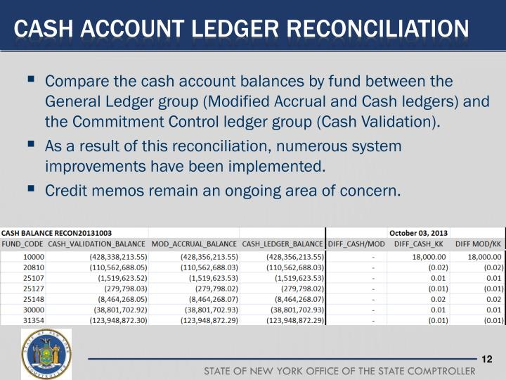 Cash Account Ledger Reconciliation