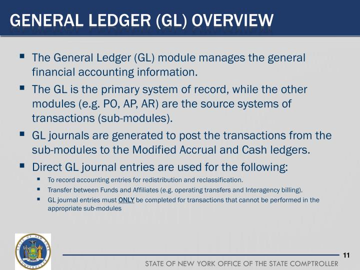 General Ledger (GL) overview