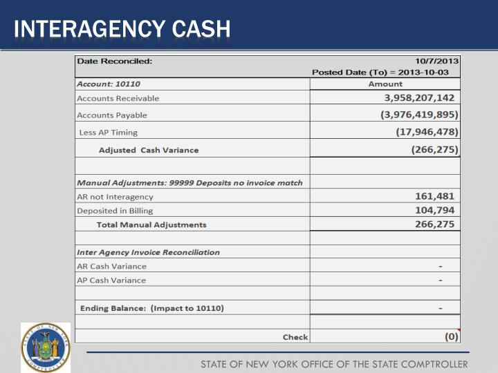 Interagency CASH